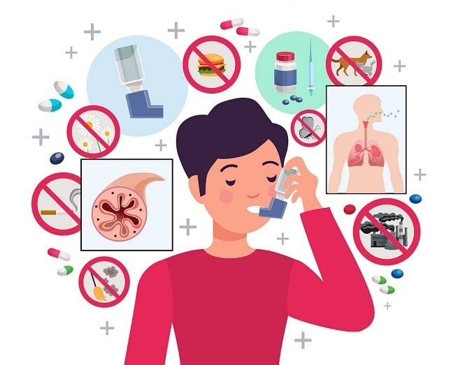 Asthma – Myths and Facts